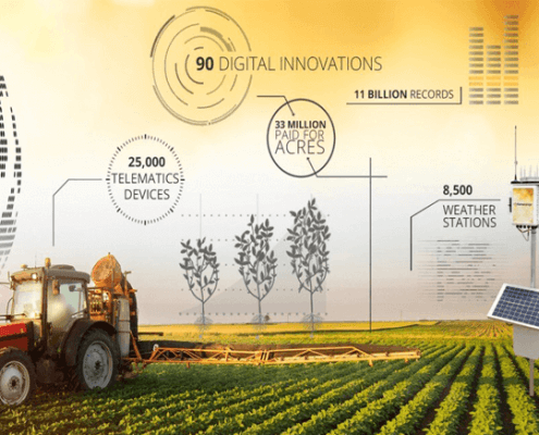 Agricultural Weather Stations in Climate Smart Agriculture 1